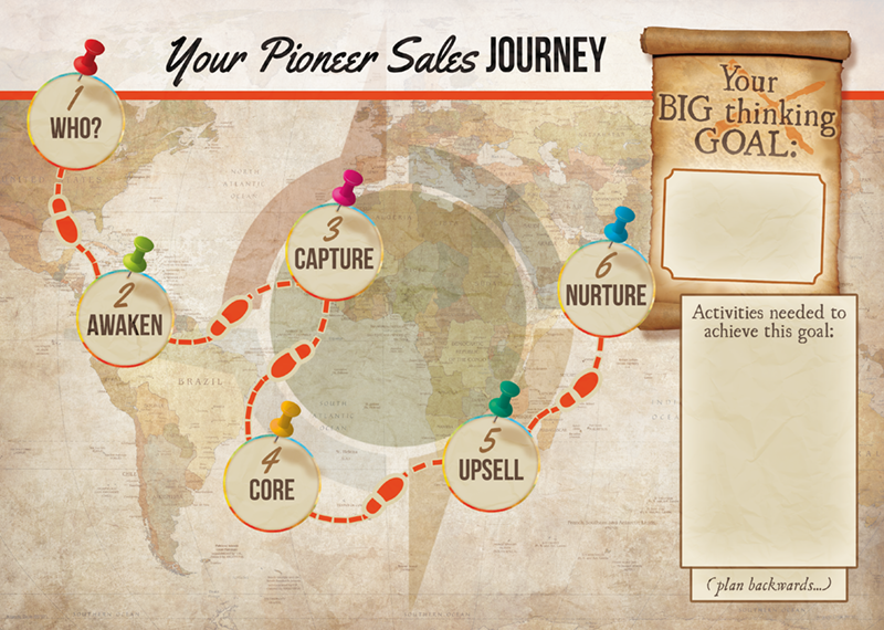 PioneerSalesJourney3-small